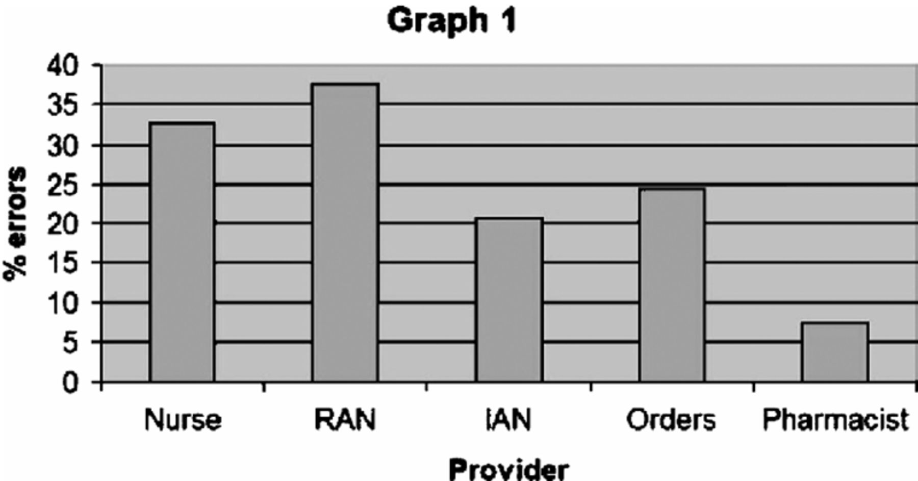 Afmr Southern Regional Meeting Abstracts Jim Chattanooga M2 Wiring Diagram Download Figure